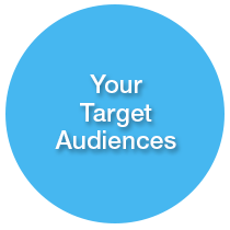 Your Target Audiences